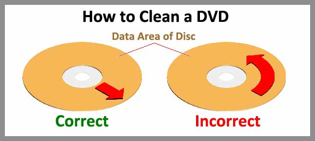 DVD-Cleaning